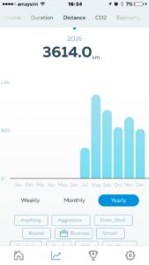 Gofar app - Mileage tracker