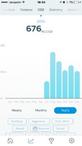 Gofar app - Emissions monitor