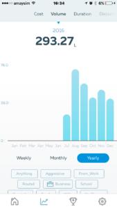 Gofar app - Fuel use tracker